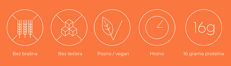 Proteinske pločice od paradajza - benefiti